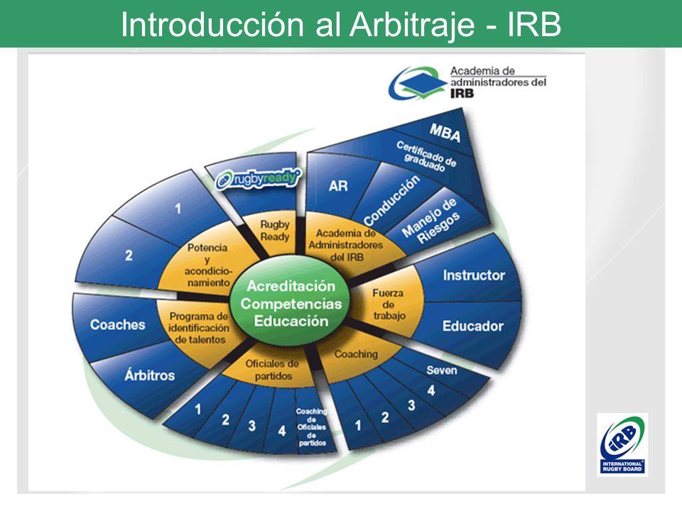 Introducción al Arbitraje - IRB DISPUTA POR LA POSESIÓN Se puede producir tanto en juego dinámico (un jugador en posesión del balón), como en reinicios (melés, laterales o patadas de reinicio).