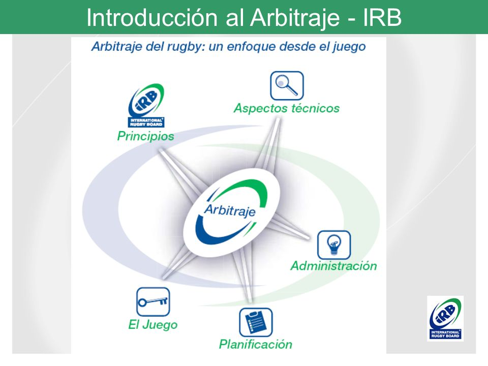 Introducción al Arbitraje - IRB El fin de este curso … … es El inicio de su carrera de árbitro