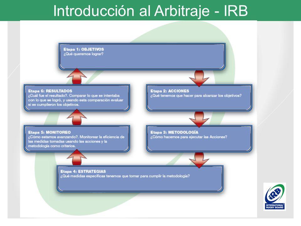 Introducción al Arbitraje - IRB En situaciones de pases, patadas, rucks, melés… el árbitro debe estar en línea con el balón para detectar adelantados o pases adelantados y tener la mejor visión del portador y del juego.