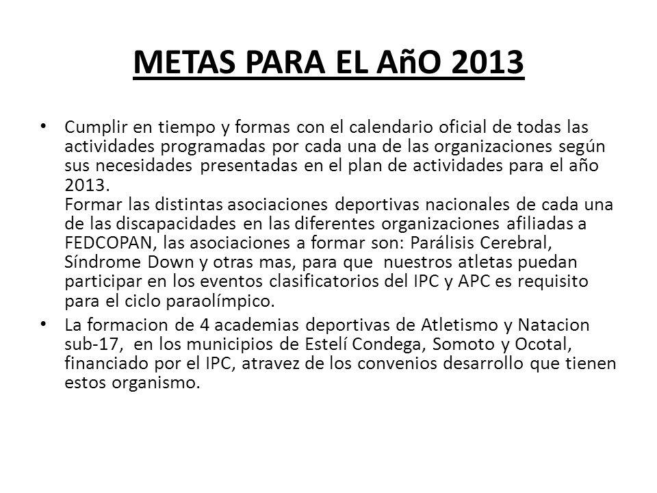 METAS PARA EL AñO 2013 Cumplir en tiempo y formas con el calendario oficial de todas las actividades programadas por cada una de las organizaciones según sus necesidades presentadas en el plan de actividades para el año 2013.