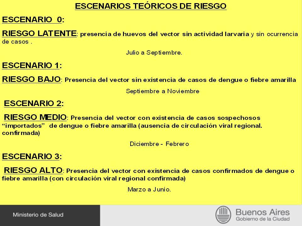 Departamento de Epidemiología Ministerio de Salud - GCBA