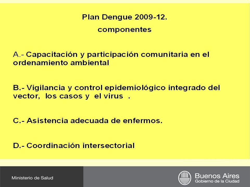 Departamento de Epidemiología Ministerio de Salud - GCBA Ante esta situación se requiere: A.- CONFORMAR UN COMITÉ OPERATIVO LOCAL para adecuar la asistencia, seguimiento, vigilancia y control epidemiológico de los pacientes B.- DISPONER DE CONSULTORIOS DE FEBRILES EN CONSULTORIOS EXTERNOS Y GUARDIA C.- NOTIFICACIÓN OBLIGATORIA INDIVIDUAL INMEDIATA DE TODOS LOS CASOS SOSPECHOSOS DE DENGUE.
