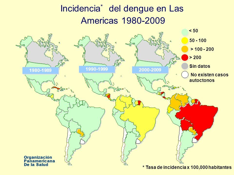 Organización Panamericana De la Salud < 50 50 - 100 > 100 - 200 > 200 Sin datos No existen casos autoctonos 1990-1999 Incidencia * del dengue en Las A