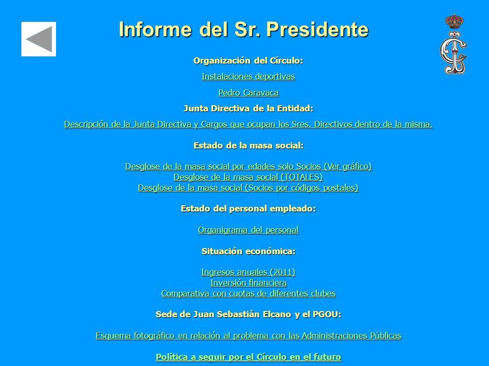 Organización del Círculo: Instalaciones deportivas Instalaciones deportivas Pedro Caravaca Pedro Caravaca Junta Directiva de la Entidad: Descripción d