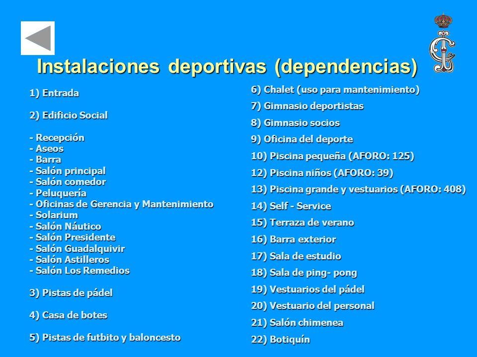 6) Chalet (uso para mantenimiento) 7) Gimnasio deportistas 8) Gimnasio socios 9) Oficina del deporte 10) Piscina pequeña (AFORO: 125) 12) Piscina niño