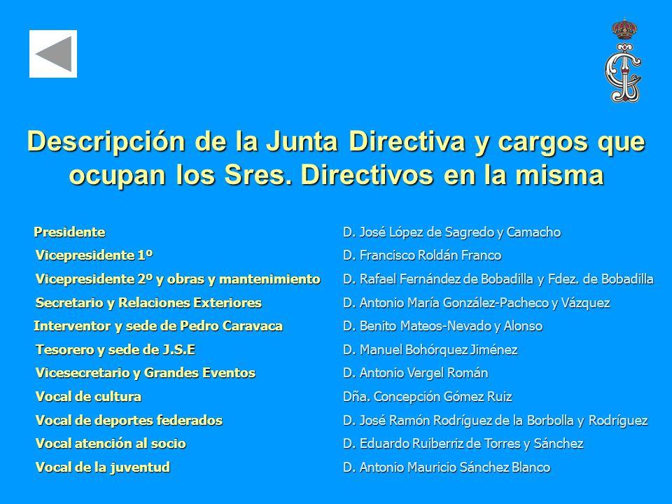 Descripción de la Junta Directiva y cargos que ocupan los Sres. Directivos en la misma PresidenteD. José López de Sagredo y Camacho PresidenteD. José