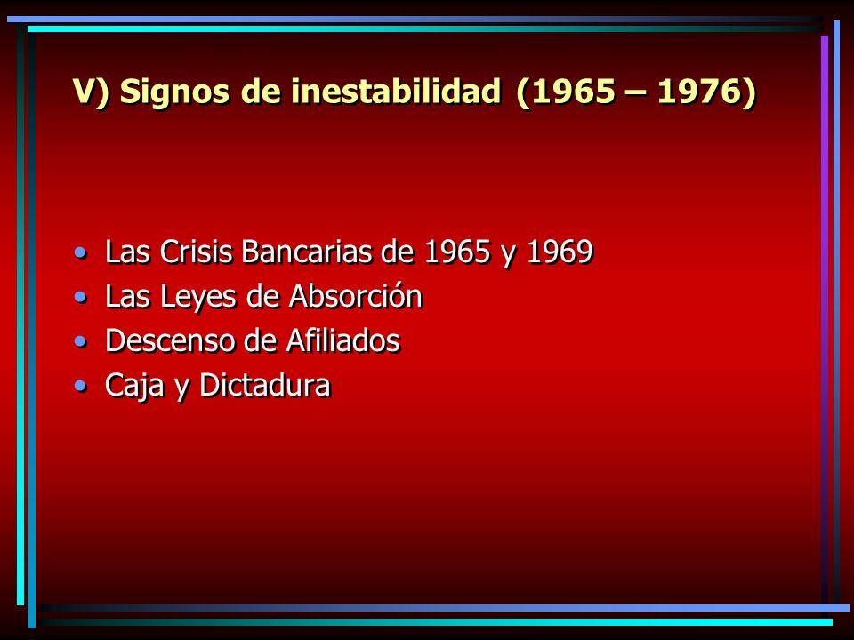 V) Signos de inestabilidad (1965 – 1976) Las Crisis Bancarias de 1965 y 1969 Las Leyes de Absorción Descenso de Afiliados Caja y Dictadura Las Crisis Bancarias de 1965 y 1969 Las Leyes de Absorción Descenso de Afiliados Caja y Dictadura