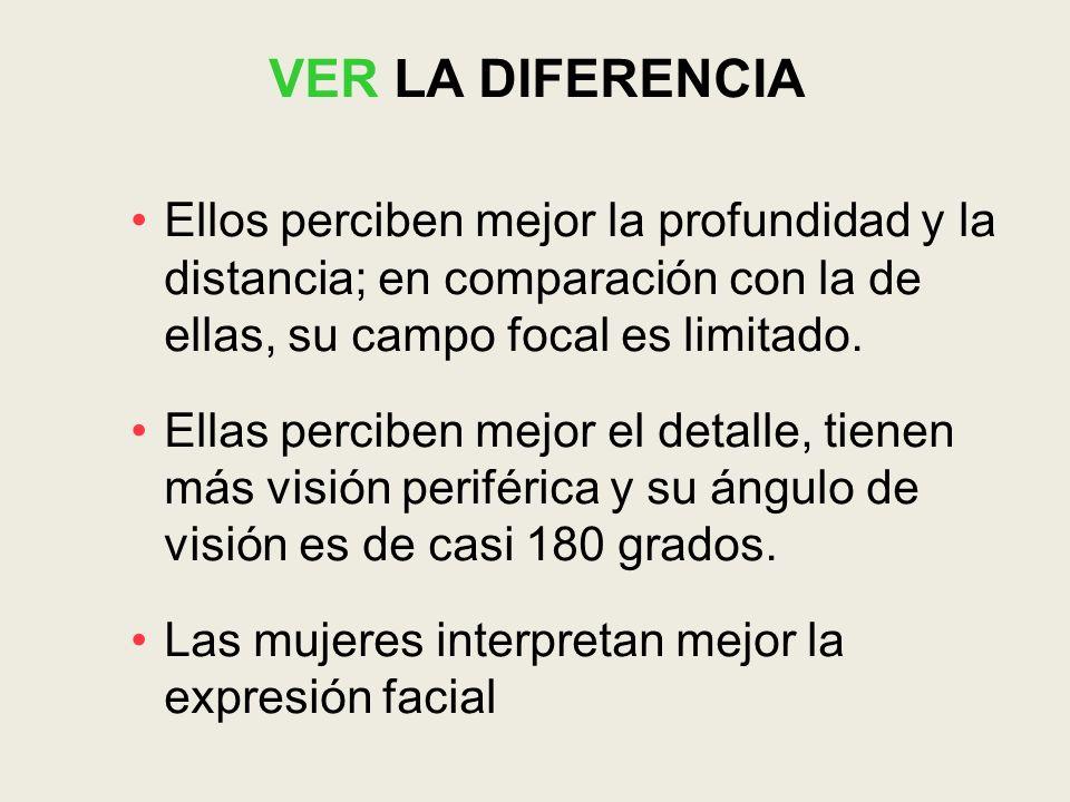 VER LA DIFERENCIA Ellos perciben mejor la profundidad y la distancia; en comparación con la de ellas, su campo focal es limitado. Ellas perciben mejor