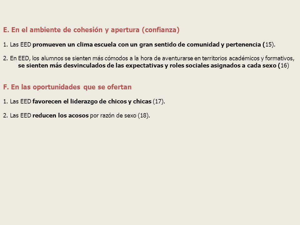 E.En el ambiente de cohesión y apertura (confianza) 1.