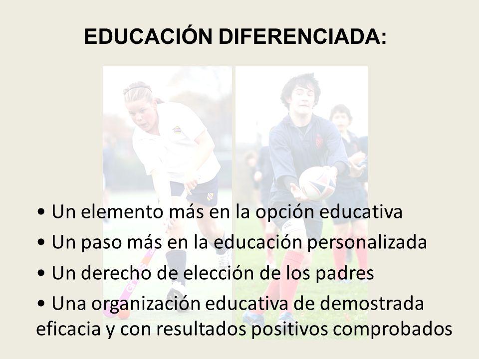 EDUCACIÓN DIFERENCIADA: Un elemento más en la opción educativa Un paso más en la educación personalizada Un derecho de elección de los padres Una organización educativa de demostrada eficacia y con resultados positivos comprobados