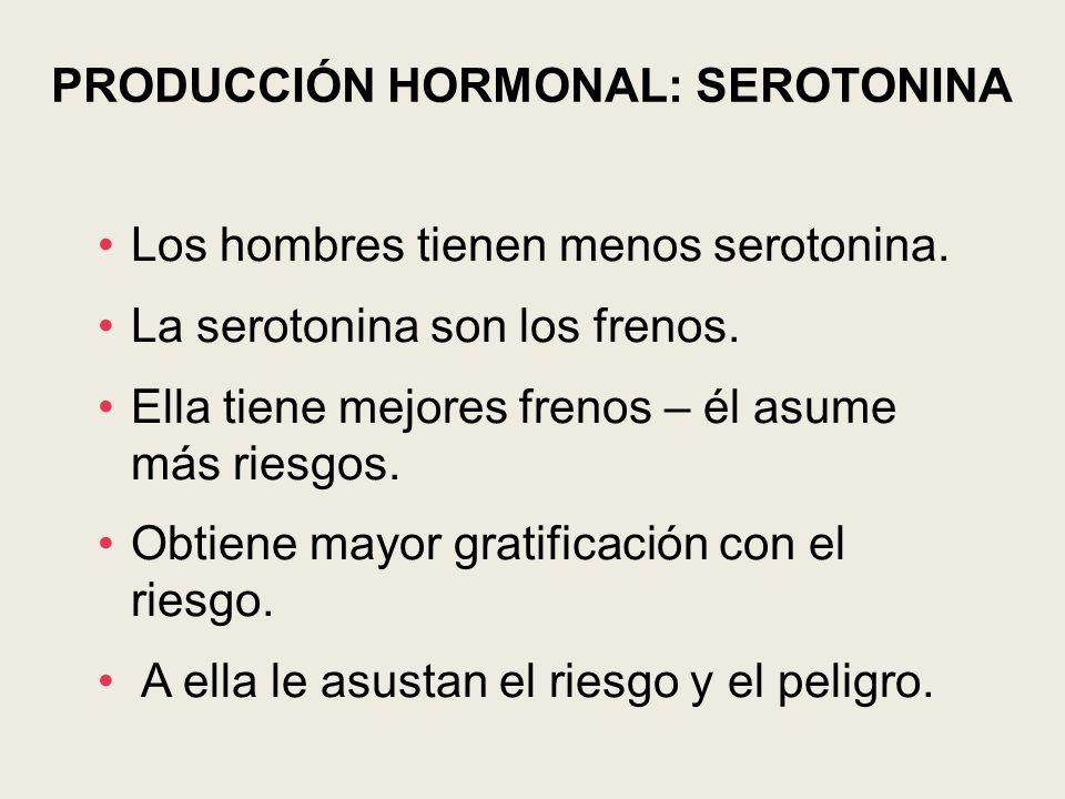 PRODUCCIÓN HORMONAL: SEROTONINA Los hombres tienen menos serotonina. La serotonina son los frenos. Ella tiene mejores frenos – él asume más riesgos. O