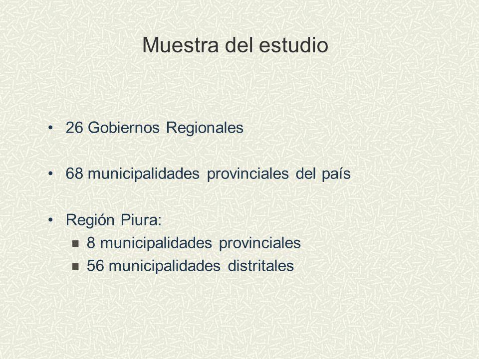 Muestra del estudio 26 Gobiernos Regionales 68 municipalidades provinciales del país Región Piura: 8 municipalidades provinciales 56 municipalidades d