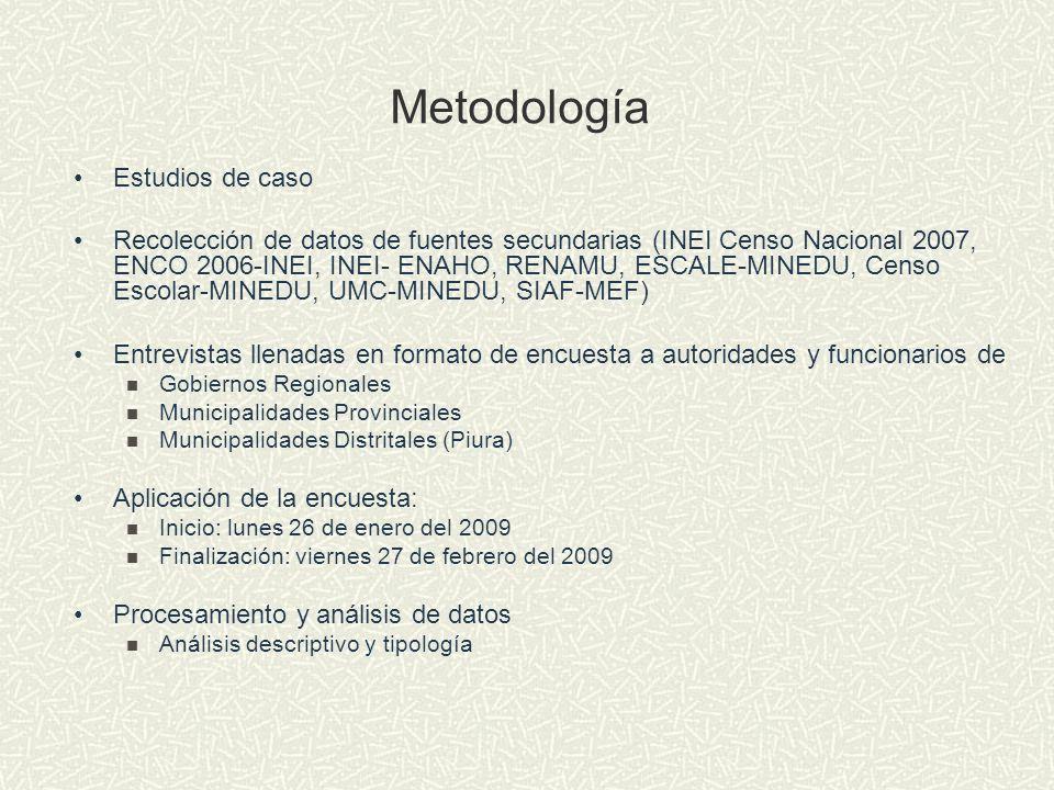 Metodología Estudios de caso Recolección de datos de fuentes secundarias (INEI Censo Nacional 2007, ENCO 2006-INEI, INEI- ENAHO, RENAMU, ESCALE-MINEDU