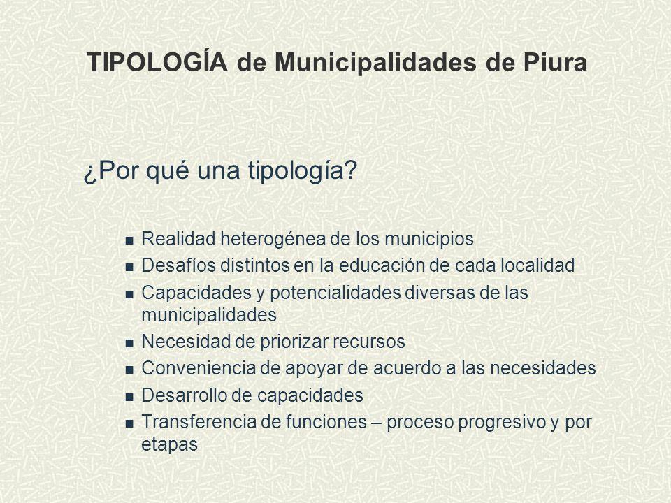 TIPOLOGÍA de Municipalidades de Piura ¿Por qué una tipología? Realidad heterogénea de los municipios Desafíos distintos en la educación de cada locali