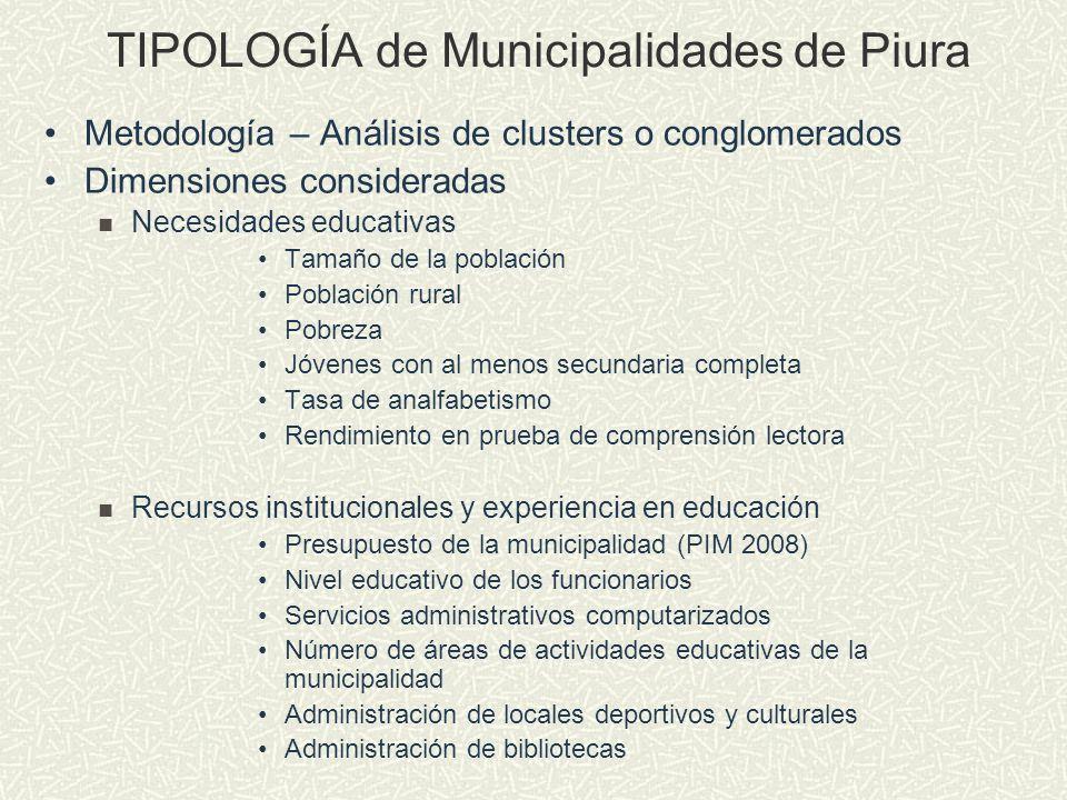 TIPOLOGÍA de Municipalidades de Piura Metodología – Análisis de clusters o conglomerados Dimensiones consideradas Necesidades educativas Tamaño de la