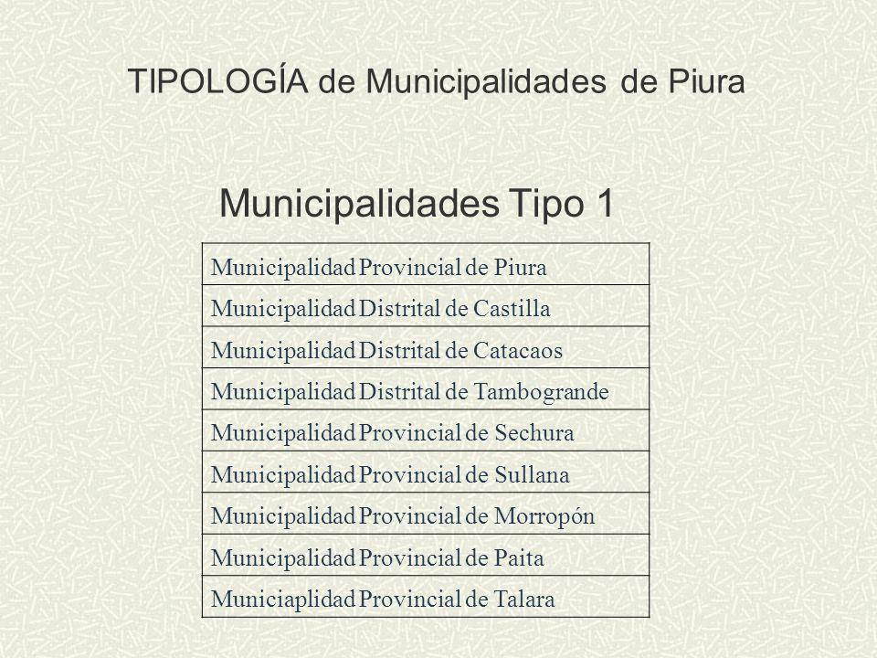 Municipalidades Tipo 1 Municipalidad Provincial de Piura Municipalidad Distrital de Castilla Municipalidad Distrital de Catacaos Municipalidad Distrit