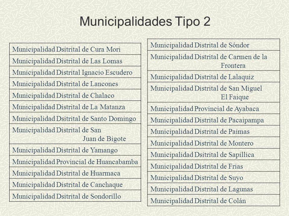 Municipalidades Tipo 2 Municipalidad Dsitrital de Cura Mori Municipalidad Distrital de Las Lomas Municipalidad Distrital Ignacio Escudero Municipalida