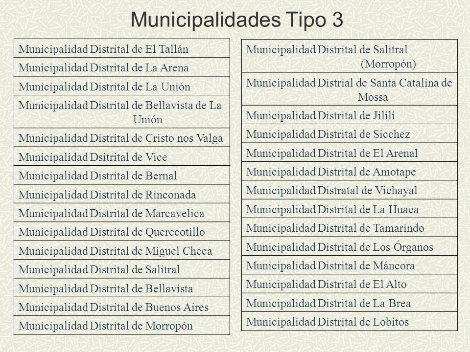 Municipalidades Tipo 3 Municipalidad Distrital de El Tallán Municipalidad Distrital de La Arena Municipalidad Distrital de La Unión Municipalidad Dist
