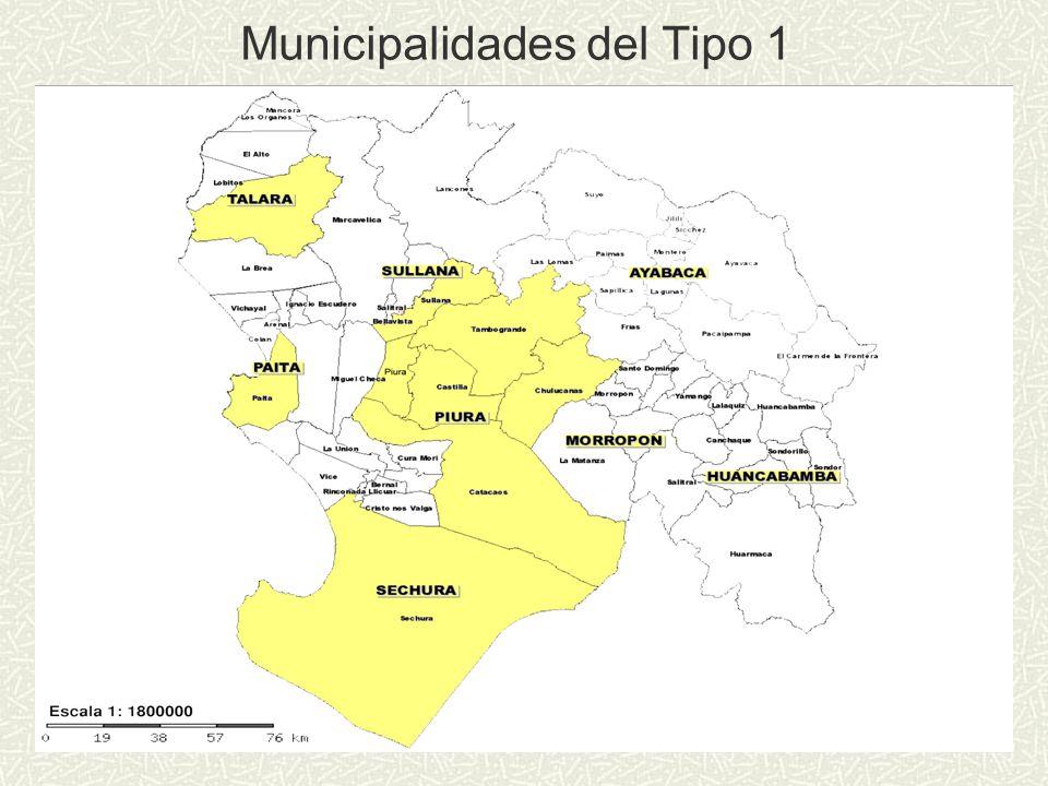 Municipalidades del Tipo 1