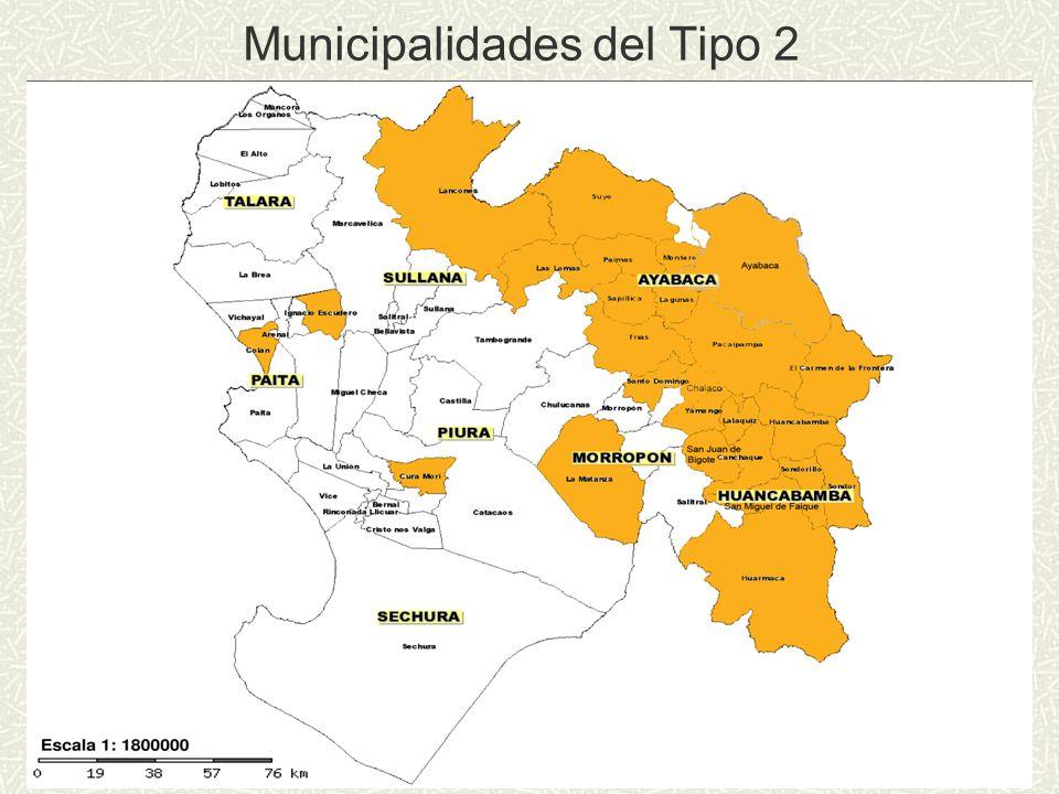 Municipalidades del Tipo 2