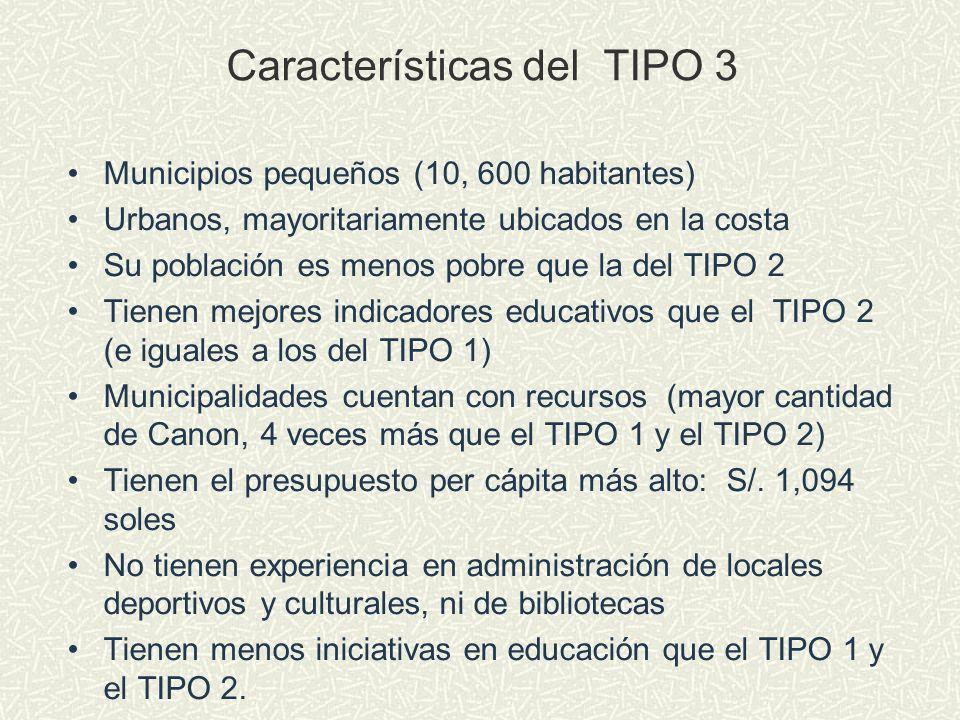 Características del TIPO 3 Municipios pequeños (10, 600 habitantes) Urbanos, mayoritariamente ubicados en la costa Su población es menos pobre que la
