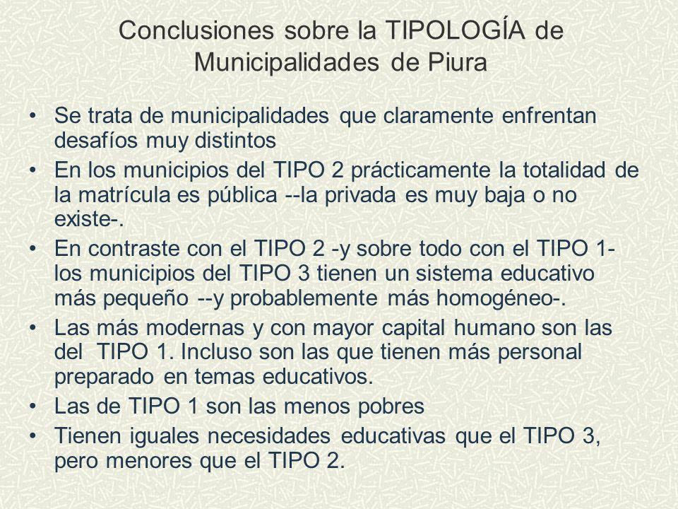 Conclusiones sobre la TIPOLOGÍA de Municipalidades de Piura Se trata de municipalidades que claramente enfrentan desafíos muy distintos En los municip