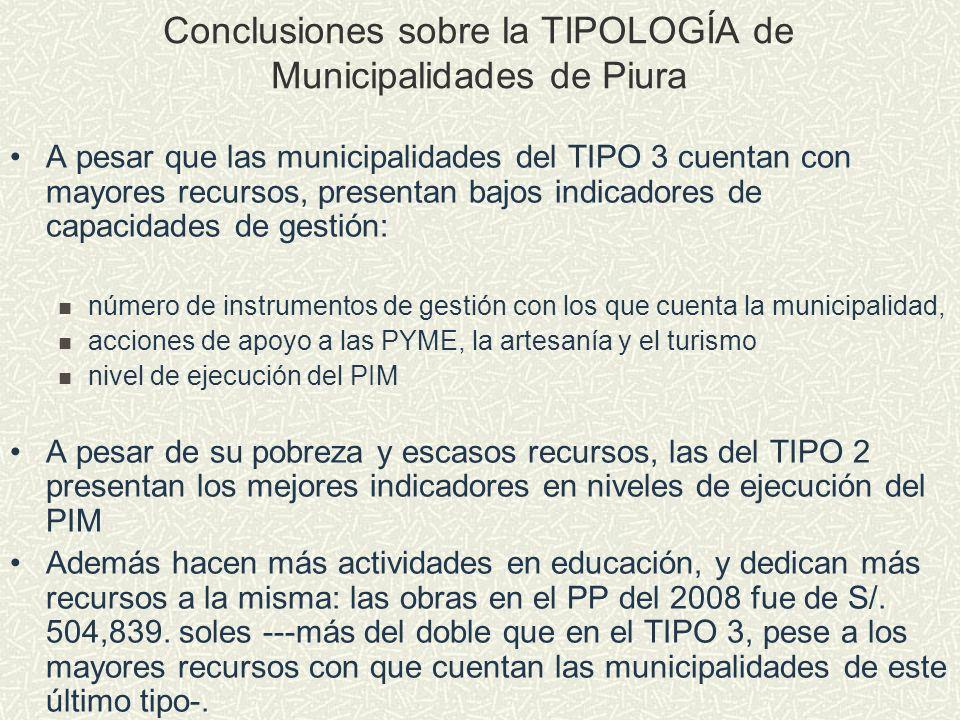 Conclusiones sobre la TIPOLOGÍA de Municipalidades de Piura A pesar que las municipalidades del TIPO 3 cuentan con mayores recursos, presentan bajos i