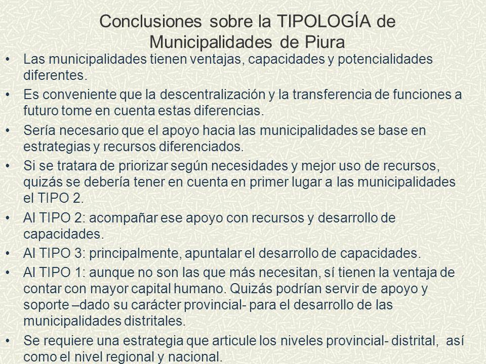 Conclusiones sobre la TIPOLOGÍA de Municipalidades de Piura Las municipalidades tienen ventajas, capacidades y potencialidades diferentes. Es convenie