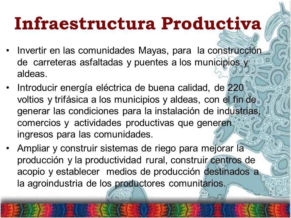 Infraestructura Productiva Invertir en las comunidades Mayas, para la construcción de carreteras asfaltadas y puentes a los municipios y aldeas. Intro