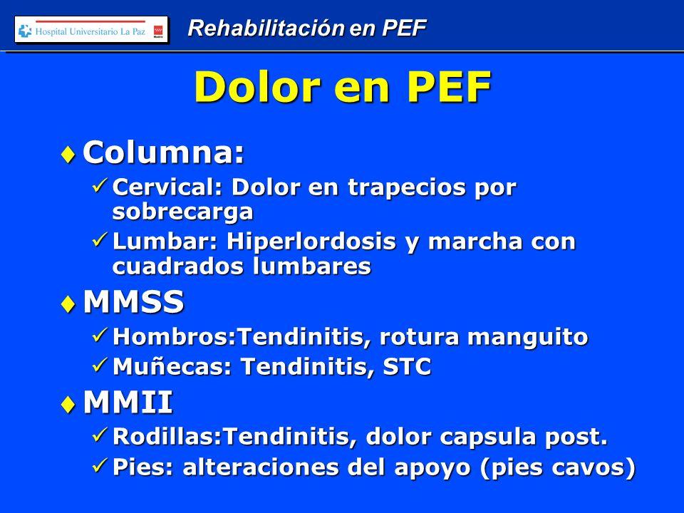Rehabilitación en PEF Dolor en PEF Columna:Columna: Cervical: Dolor en trapecios por sobrecarga Cervical: Dolor en trapecios por sobrecarga Lumbar: Hiperlordosis y marcha con cuadrados lumbares Lumbar: Hiperlordosis y marcha con cuadrados lumbares MMSSMMSS Hombros:Tendinitis, rotura manguito Hombros:Tendinitis, rotura manguito Muñecas: Tendinitis, STC Muñecas: Tendinitis, STC MMIIMMII Rodillas:Tendinitis, dolor capsula post.