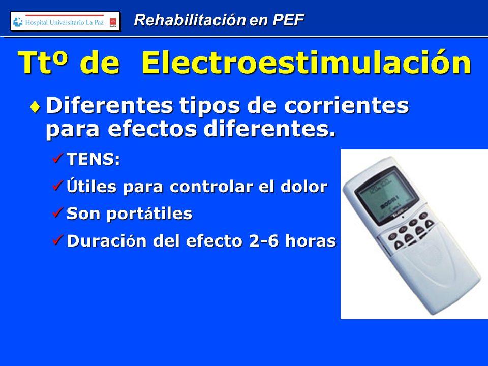 Rehabilitación en PEF Ttº de Electroestimulación Diferentes tipos de corrientes para efectos diferentes.Diferentes tipos de corrientes para efectos diferentes.