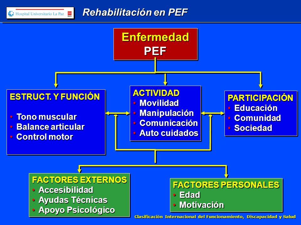 Rehabilitación en PEF Ralentizar la Discapacidad Objetivo de la Rehabilitaci ó n en enfermedades cr ó nicas