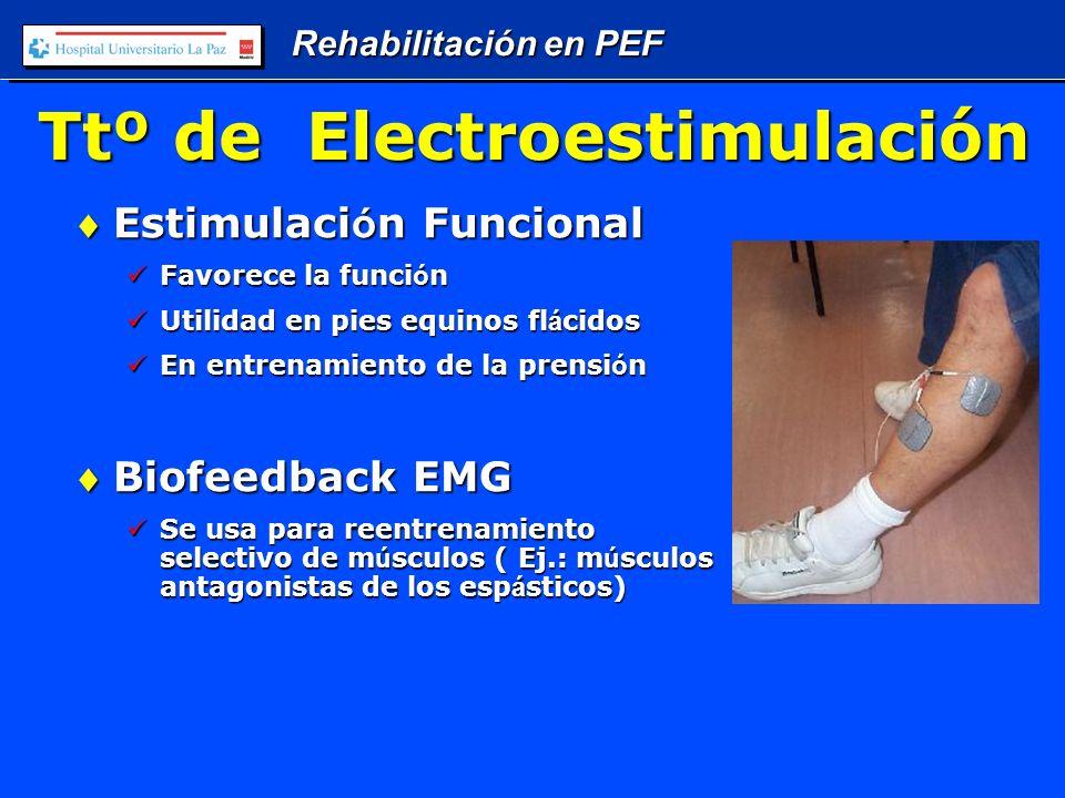 Rehabilitación en PEF Ttº de Electroestimulación Estimulaci ó n FuncionalEstimulaci ó n Funcional Favorece la funci ó n Favorece la funci ó n Utilidad en pies equinos fl á cidos Utilidad en pies equinos fl á cidos En entrenamiento de la prensi ó n En entrenamiento de la prensi ó n Biofeedback EMGBiofeedback EMG Se usa para reentrenamiento selectivo de m ú sculos ( Ej.: m ú sculos antagonistas de los esp á sticos) Se usa para reentrenamiento selectivo de m ú sculos ( Ej.: m ú sculos antagonistas de los esp á sticos)