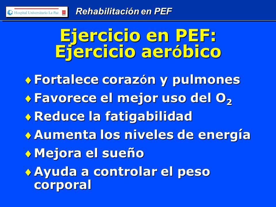 Rehabilitación en PEF Ejercicio en PEF: Ejercicio aer ó bico Fortalece coraz ó n y pulmonesFortalece coraz ó n y pulmones Favorece el mejor uso del O 2Favorece el mejor uso del O 2 Reduce la fatigabilidadReduce la fatigabilidad Aumenta los niveles de energíaAumenta los niveles de energía Mejora el sueñoMejora el sueño Ayuda a controlar el peso corporalAyuda a controlar el peso corporal
