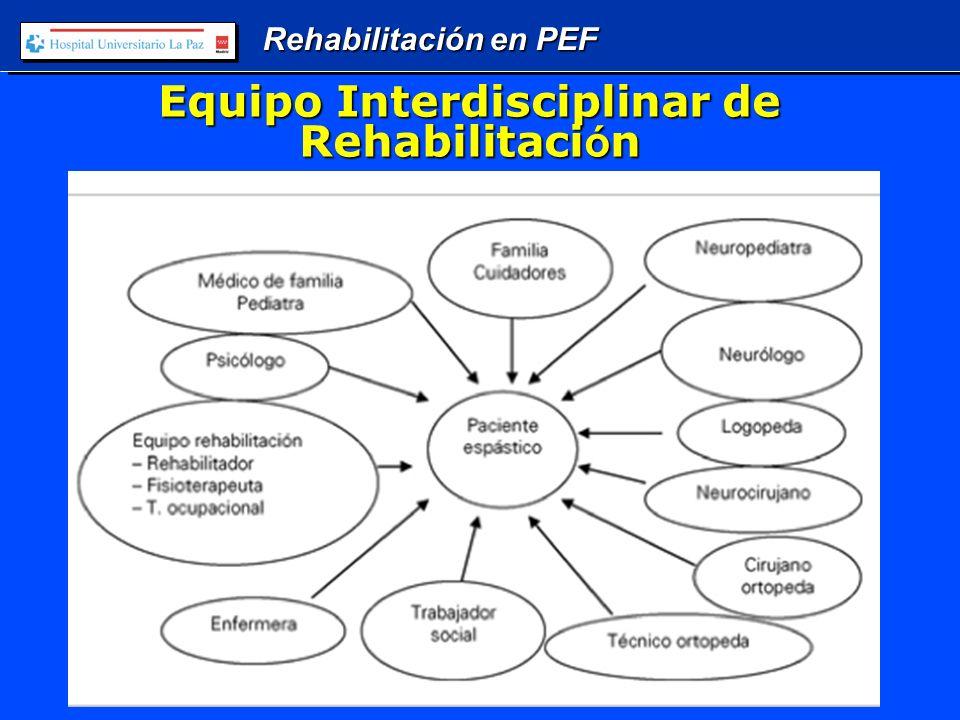 Rehabilitación en PEF Ejercicios de estiramiento