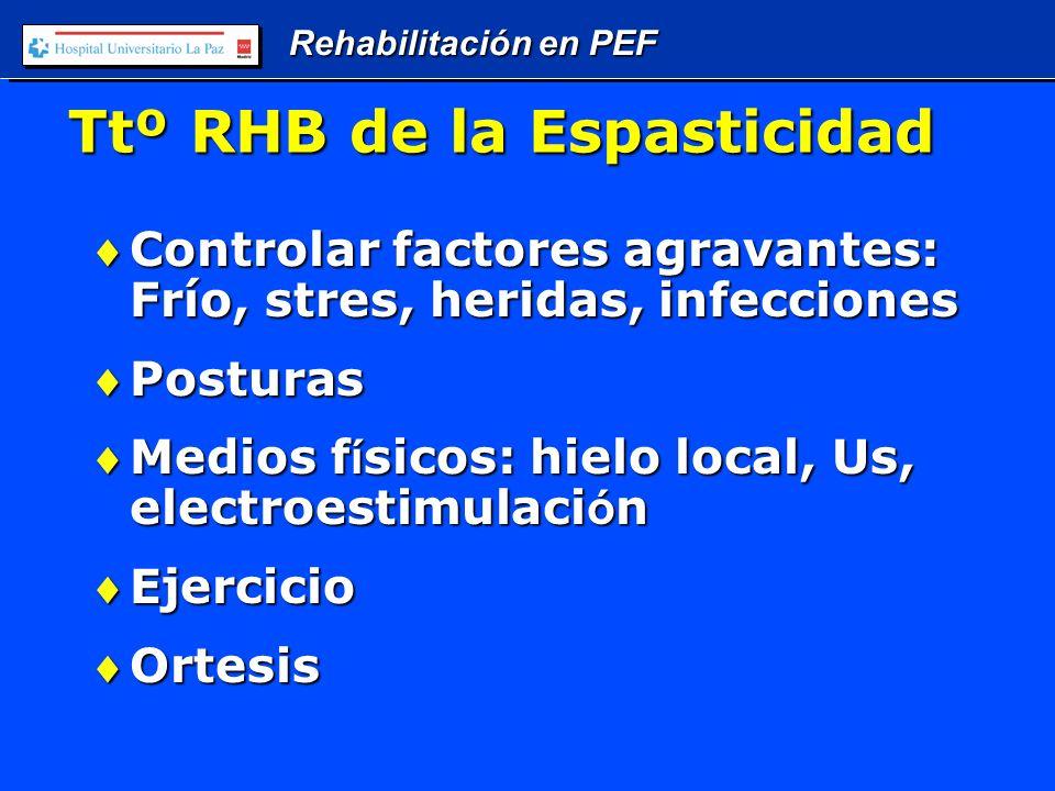 Rehabilitación en PEF Posturas antiespásticos