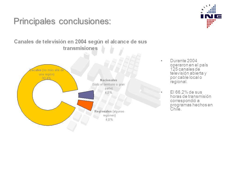 Principales conclusiones: Durante 2004 operaron en el país 125 canales de televisión abierta y por cable local o regional. El 66,2% de sus horas de tr