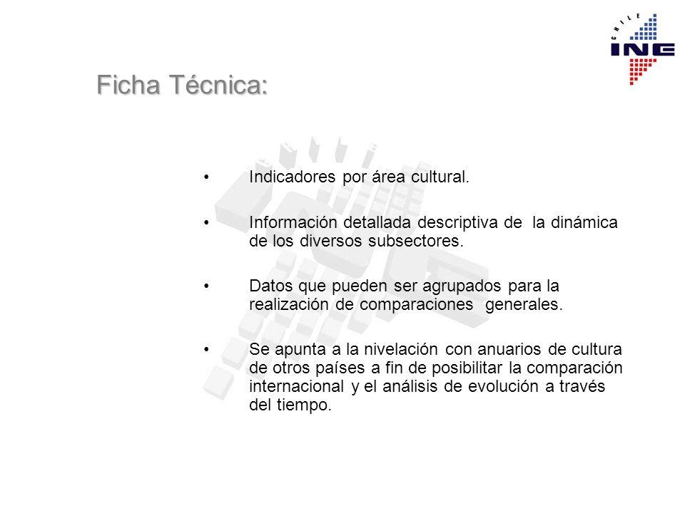 Ficha Técnica: Indicadores por área cultural. Información detallada descriptiva de la dinámica de los diversos subsectores. Datos que pueden ser agrup