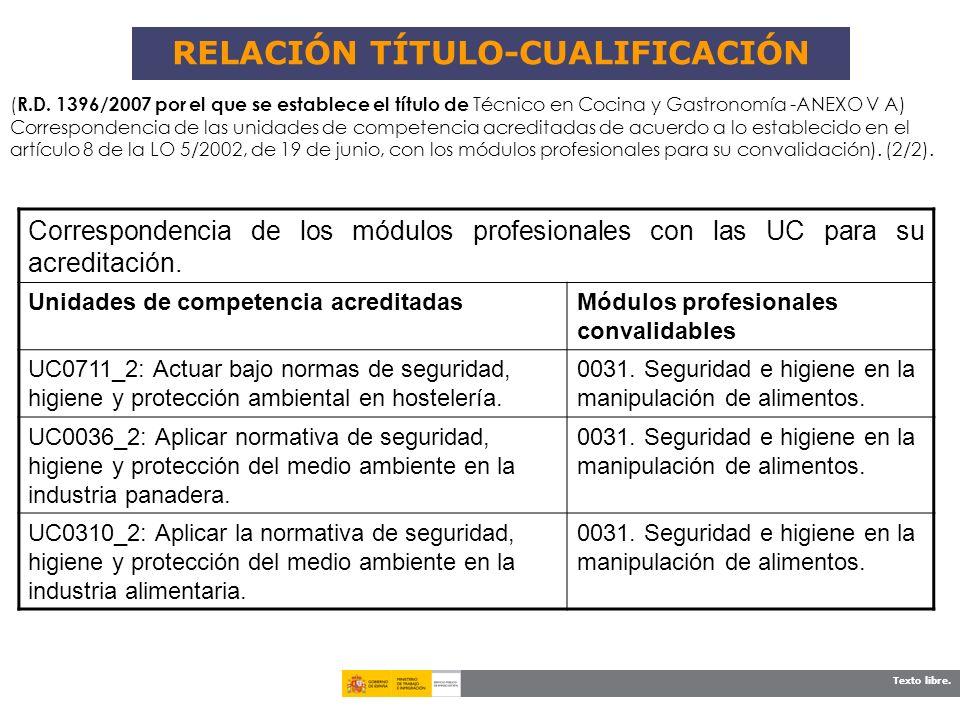 Texto libre. Correspondencia de los módulos profesionales con las UC para su acreditación. Unidades de competencia acreditadasMódulos profesionales co