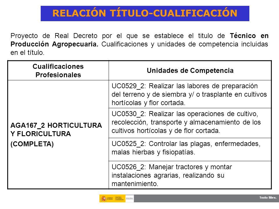 Texto libre. RELACIÓN TÍTULO-CUALIFICACIÓN Proyecto de Real Decreto por el que se establece el titulo de Técnico en Producción Agropecuaria. Cualifica