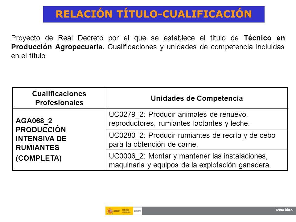 Texto libre. RELACIÓN TÍTULO-CUALIFICACIÓN Cualificaciones Profesionales Unidades de Competencia AGA068_2 PRODUCCIÒN INTENSIVA DE RUMIANTES (COMPLETA)