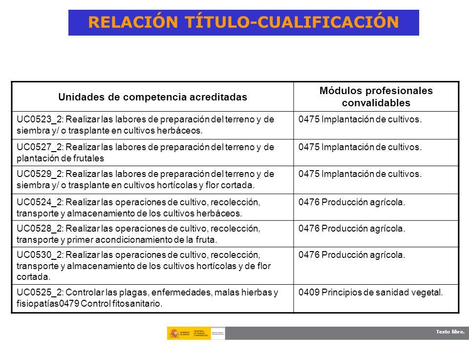 Texto libre. RELACIÓN TÍTULO-CUALIFICACIÓN Unidades de competencia acreditadas Módulos profesionales convalidables UC0523_2: Realizar las labores de p