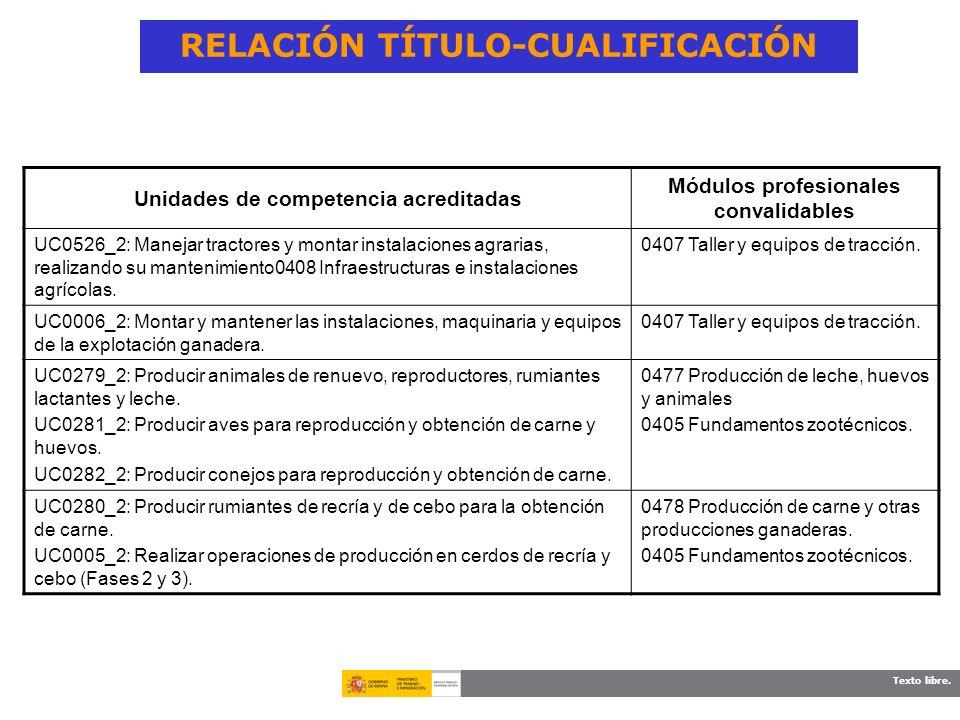 Texto libre. RELACIÓN TÍTULO-CUALIFICACIÓN Unidades de competencia acreditadas Módulos profesionales convalidables UC0526_2: Manejar tractores y monta