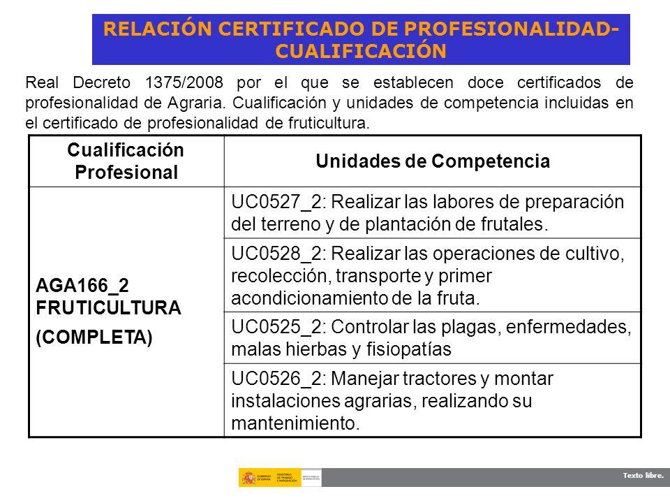 Texto libre. RELACIÓN CERTIFICADO DE PROFESIONALIDAD- CUALIFICACIÓN Cualificación Profesional Unidades de Competencia AGA166_2 FRUTICULTURA (COMPLETA)