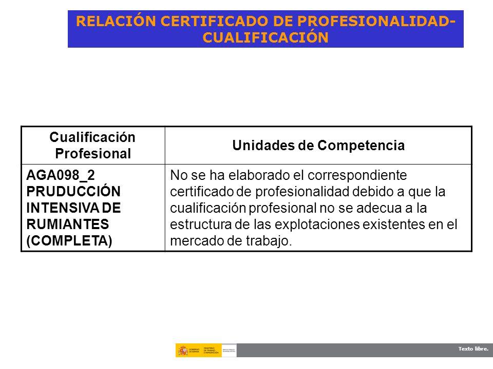 Texto libre. RELACIÓN CERTIFICADO DE PROFESIONALIDAD- CUALIFICACIÓN Cualificación Profesional Unidades de Competencia AGA098_2 PRUDUCCIÓN INTENSIVA DE