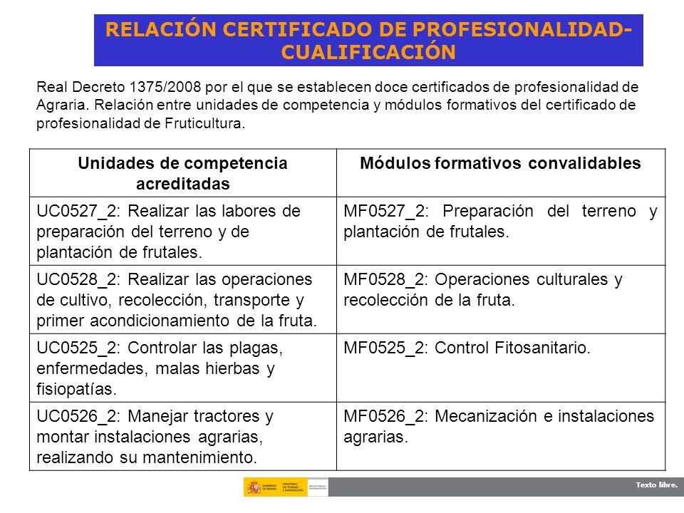 Texto libre. RELACIÓN CERTIFICADO DE PROFESIONALIDAD- CUALIFICACIÓN Real Decreto 1375/2008 por el que se establecen doce certificados de profesionalid