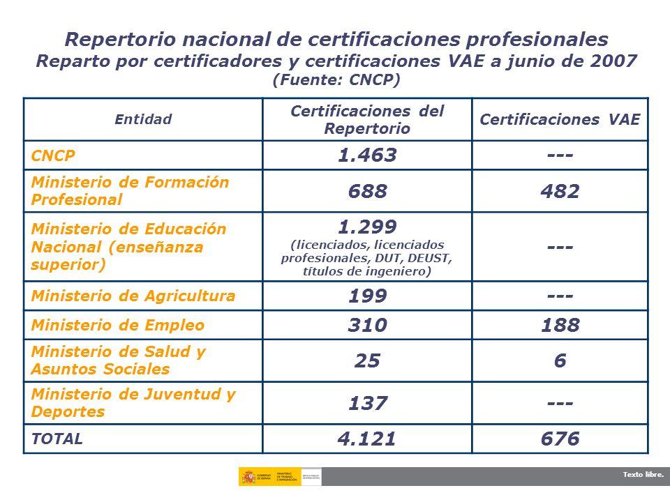 Texto libre. Repertorio nacional de certificaciones profesionales Reparto por certificadores y certificaciones VAE a junio de 2007 (Fuente: CNCP) Enti