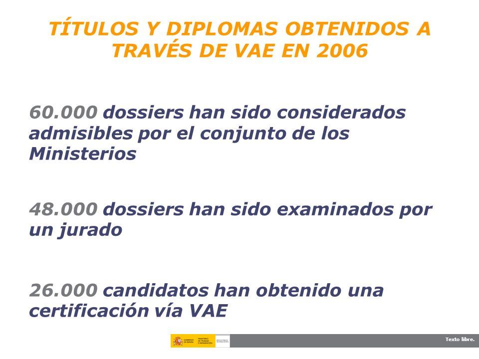 Texto libre. TÍTULOS Y DIPLOMAS OBTENIDOS A TRAVÉS DE VAE EN 2006 60.000 dossiers han sido considerados admisibles por el conjunto de los Ministerios