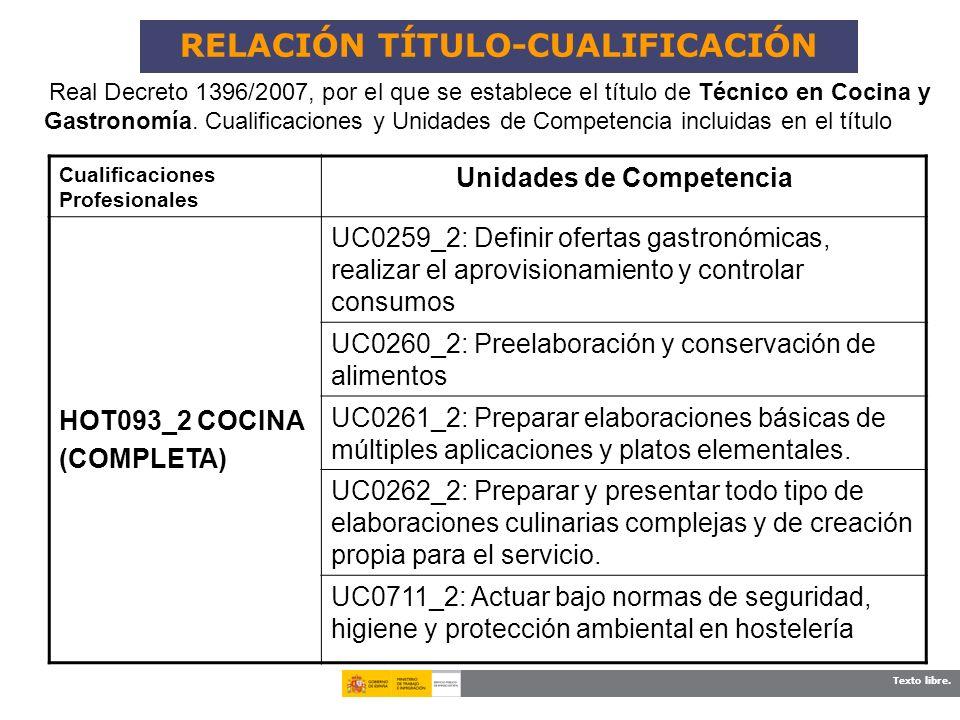 Texto libre. RELACIÓN TÍTULO-CUALIFICACIÓN Cualificaciones Profesionales Unidades de Competencia HOT093_2 COCINA (COMPLETA) UC0259_2: Definir ofertas