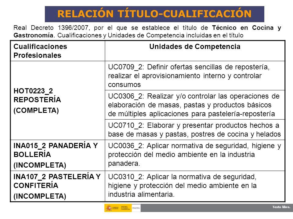 Texto libre. Cualificaciones Profesionales Unidades de Competencia HOT0223_2 REPOSTERÍA (COMPLETA) UC0709_2: Definir ofertas sencillas de repostería,